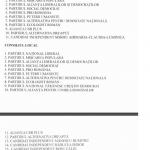 Ordinea pe buletinele de vot din Craiova. Candidații PNL, pe prima poziție